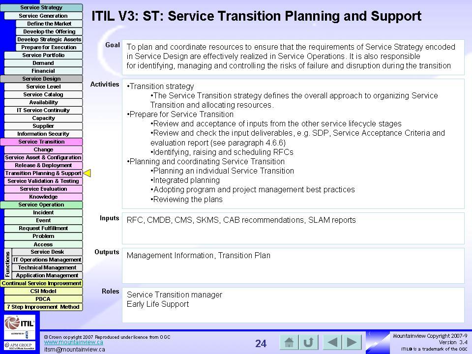 itil intermediate service transition pdf