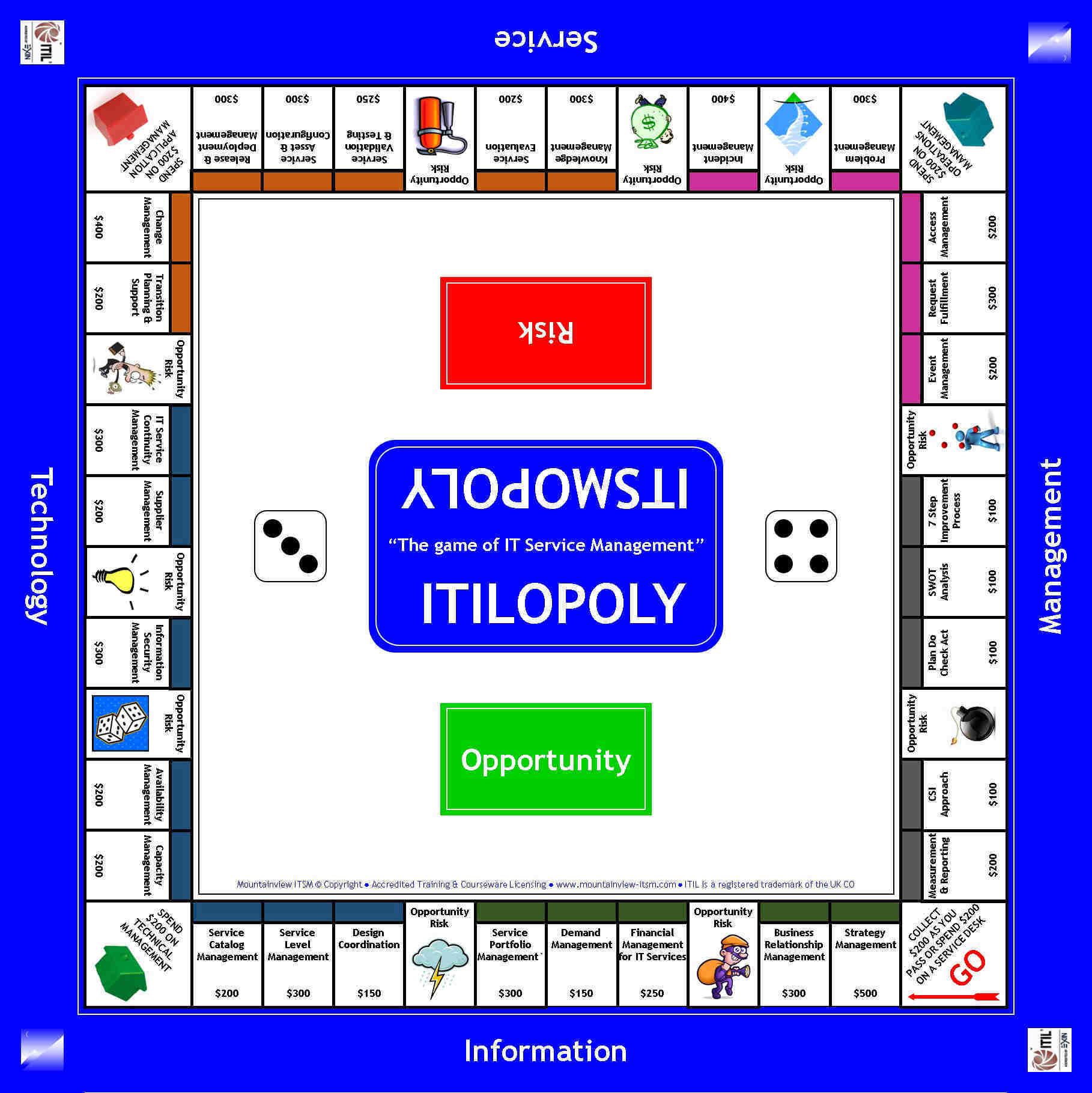 Download itil v3 torrent